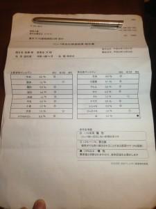 2013.1.11リンパ球反応検査2